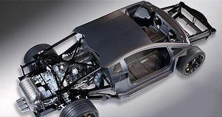 碳纤维增强复合材料力学性能