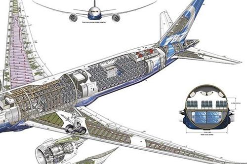 CFRP飞机机身框架的预组装自动化项目介绍